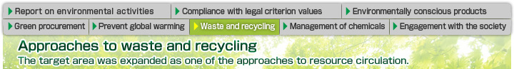 Approaches to waste and recycling The target area was expanded as one of the approaches to resource circulation.