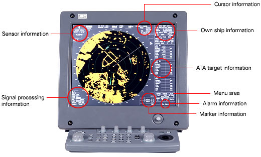 Image:JMA5300 series screen imformation