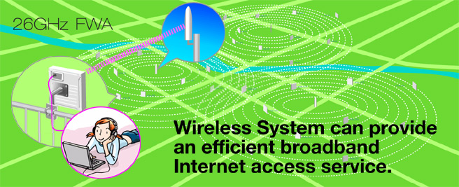Image:Wireless System can provide an efficient broadband Internet access service.