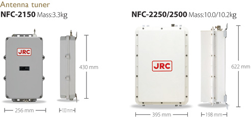 Image:Dimension Antenna tuner NFC-2150/NFC-2250/2500