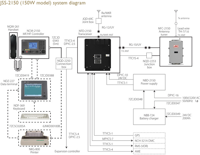 Image:JSS-2150 (150W model) system diagram