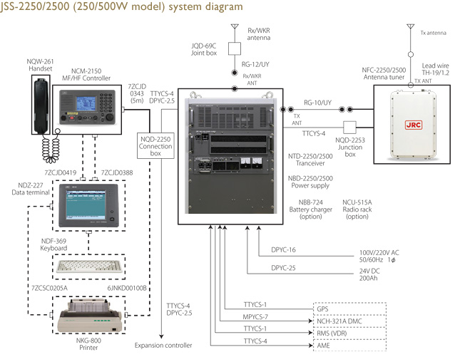 Image:JSS-2250/2500 (250/500W model) system diagram