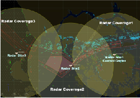 Image:Multi-radar Integration