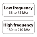 Image:Quad frequency